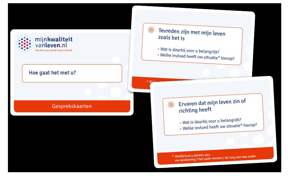 mijnkwaliteitvanleven gesprekskaarten patiëntenfederatie